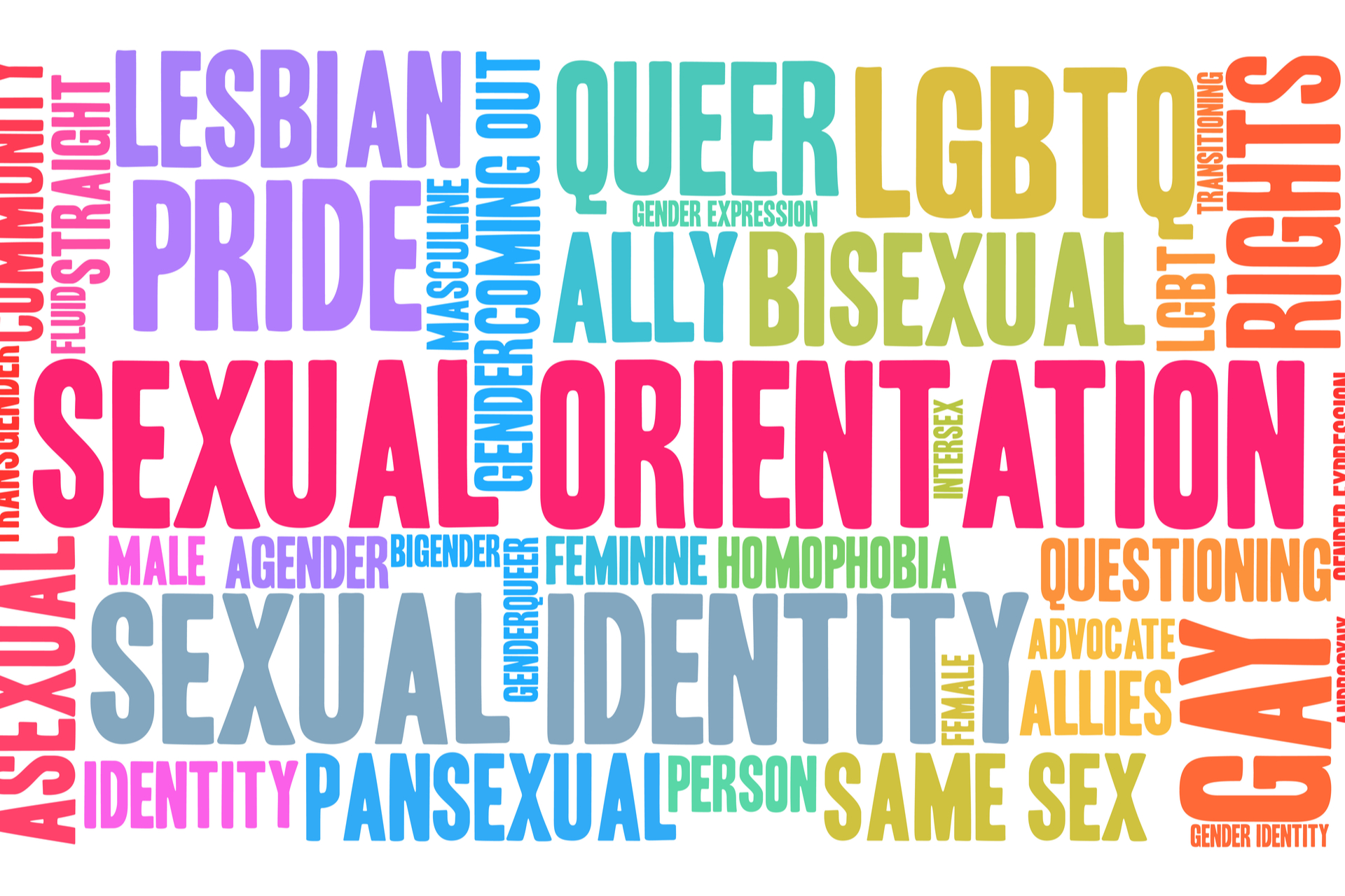 New Sexual Orientation and Gender Identity Employment Guidance