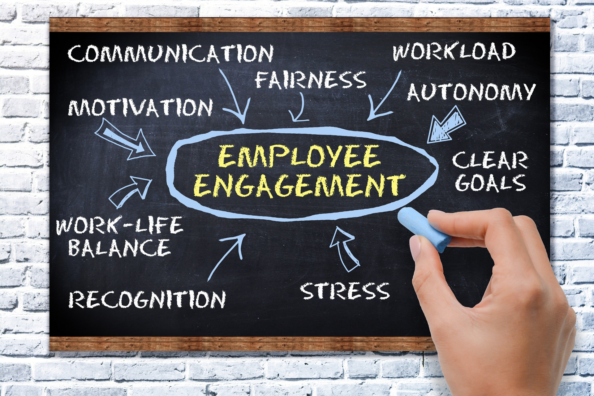 Employee Engagement Trends for 2018